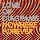 Nowhere Forever thumbnail